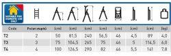 Ocelové skládací schůdky T4 FACAL